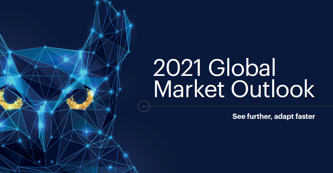 2021 Global Market Outlook